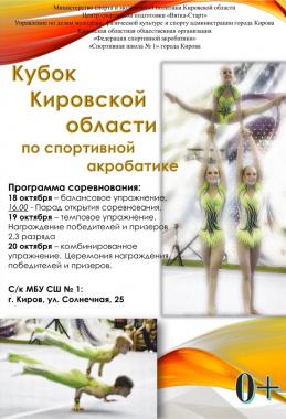 Кубок Кировской области по спортивной акробатике