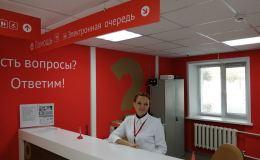 Топ-5 хороших новостей Кирова за 20 ноября