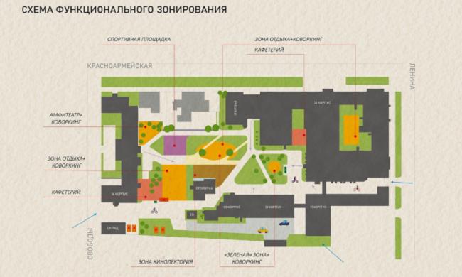 Проект «Свободного» квартала в Кирове требует вашей поддержки!