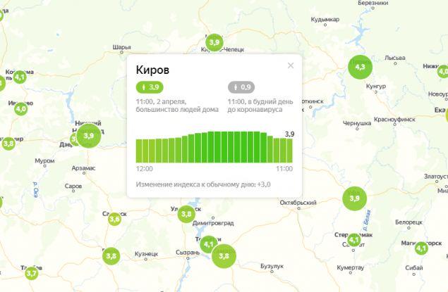 Яндекс фиксирует рост количества самоизолировавшихся граждан в Кирове