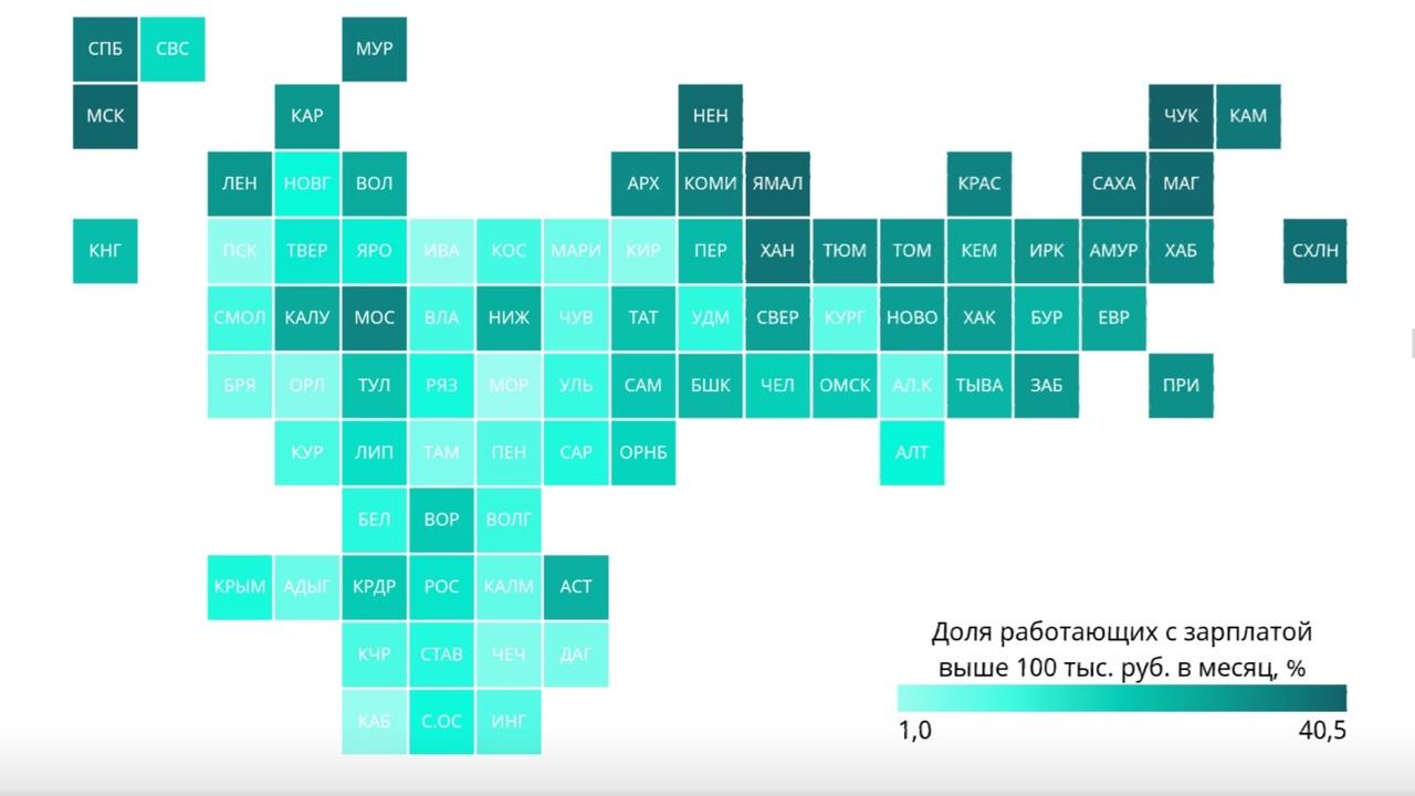 Специалисты РИА составили рейтинг регионов по зарплатам