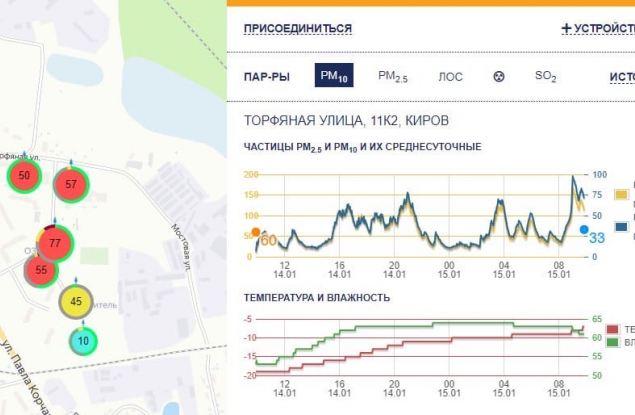 """Система гражданского мониторинга качества воздуха фиксирует выбросы вредных веществ в """"Озерках"""""""