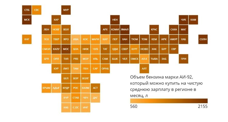 Кировская область занимает 75 место по доступности бензина для населения