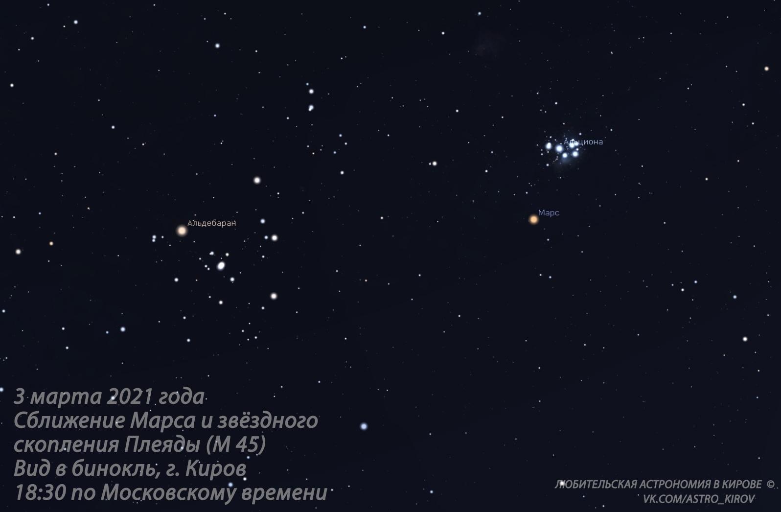 Кировчане увидят Марс