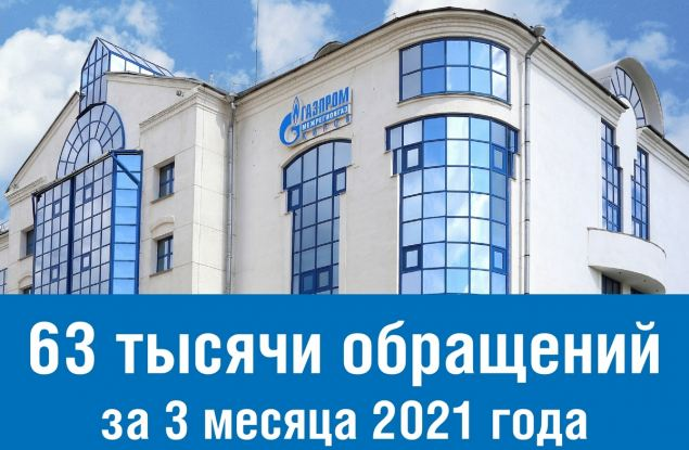 63 тысячи обращений абонентов приняли специалисты «Газпром межрегионгаз Киров» с начала 2021 года