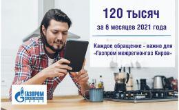 «Газпром межрегионгаз Киров» усиливает работу с абонентами через онлайн-сервисы