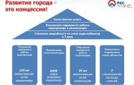 «РКС-Киров»рассказал о результатах работы и планах