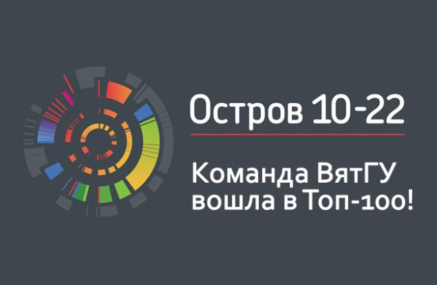 Команда ВятГУ – в числе сильнейших команд вузов России